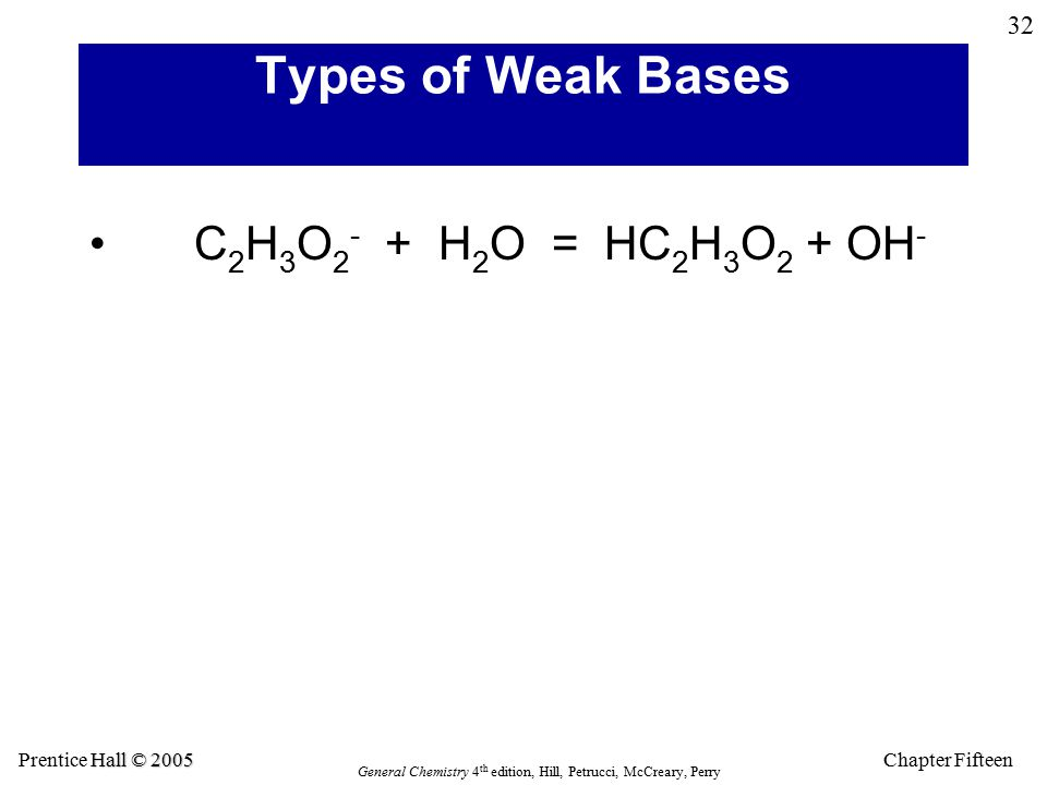 Chapter Fifteen 32 Hall © 2005 Prentice Hall © 2005 General Chemistry 4 th edition, Hill, Petrucci, McCreary, Perry Types of Weak Bases C 2 H 3 O 2 - + H 2 O = HC 2 H 3 O 2 + OH -