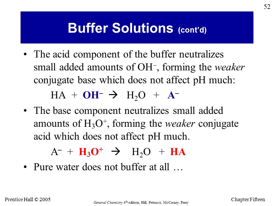 Chapter Fifteen 52 Hall © 2005 Prentice Hall © 2005 General Chemistry 4 th edition, Hill, Petrucci, McCreary, Perry Buffer Solutions (cont'd) The acid component of the buffer neutralizes small added amounts of OH –, forming the weaker conjugate base which does not affect pH much: HA + OH –  H 2 O + A – The base component neutralizes small added amounts of H 3 O +, forming the weaker conjugate acid which does not affect pH much.