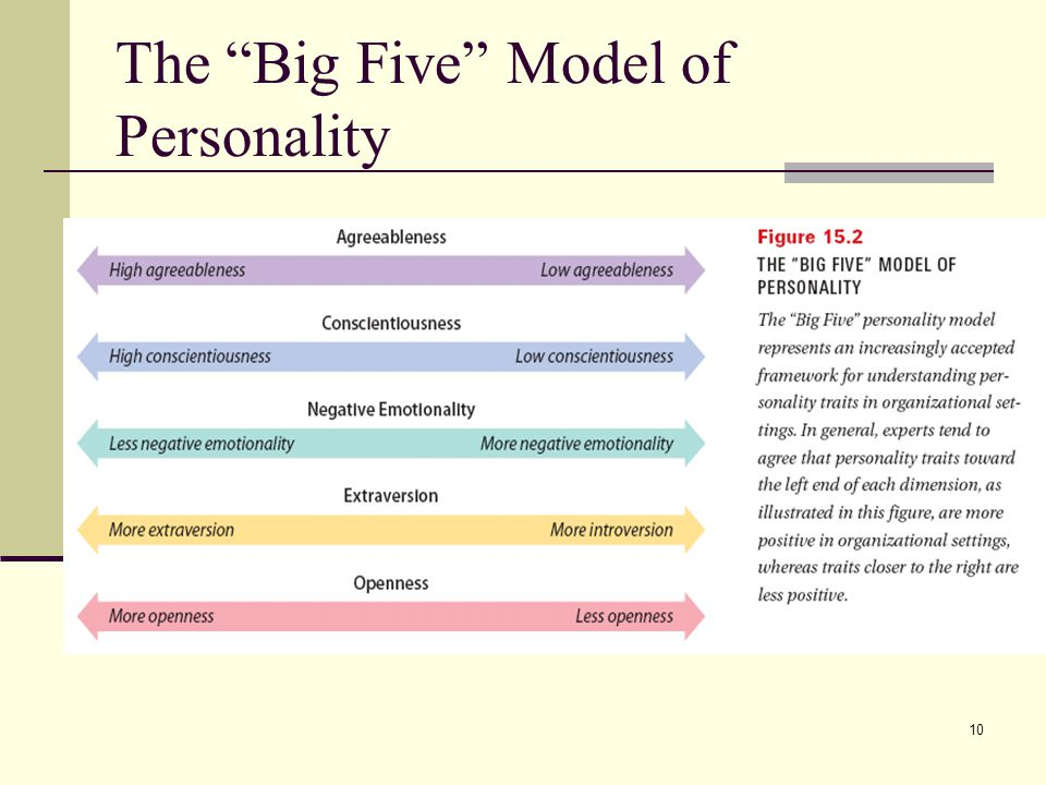 """10 The """"Big Five"""" Model of Personality"""