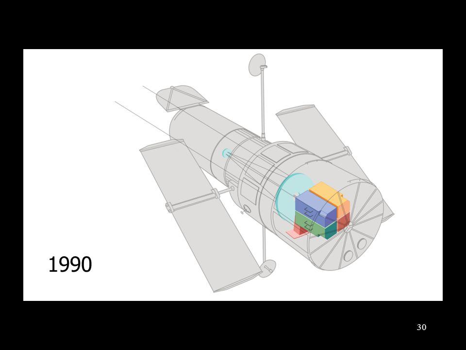 31 1993
