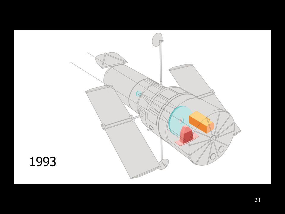 32 1997