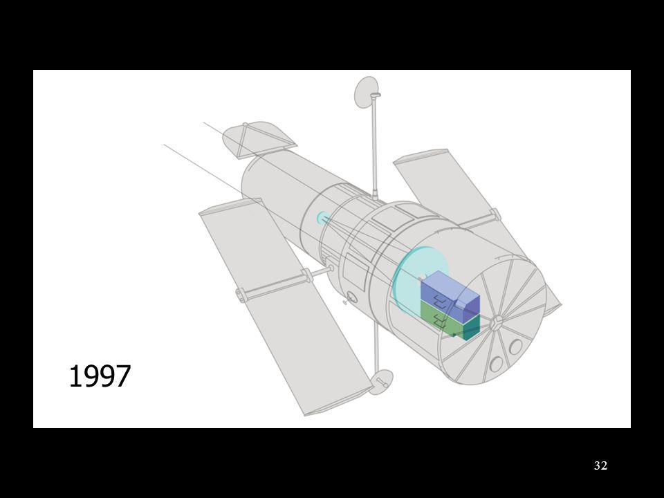 33 2002
