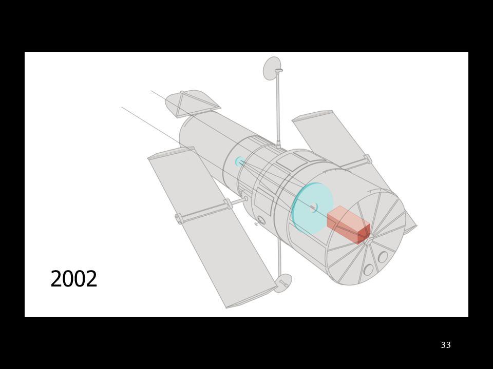 34 2009
