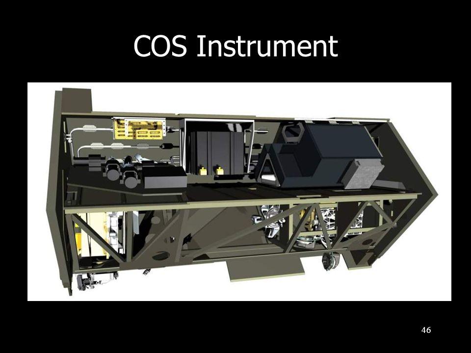 46 COS Instrument OSM1