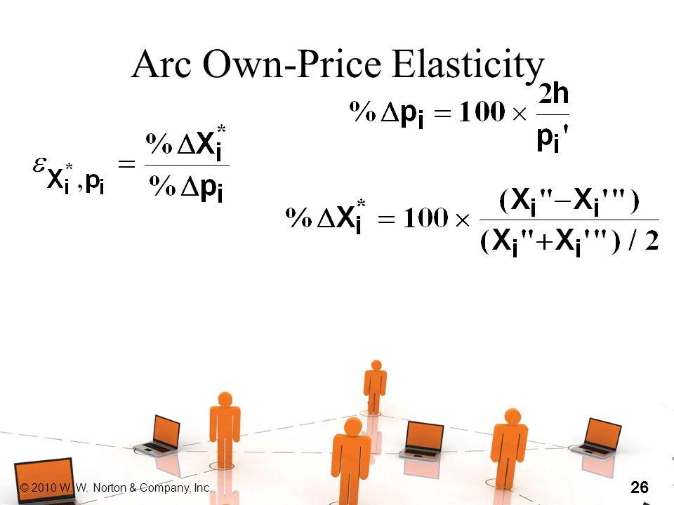 © 2010 W. W. Norton & Company, Inc. 26 Arc Own-Price Elasticity