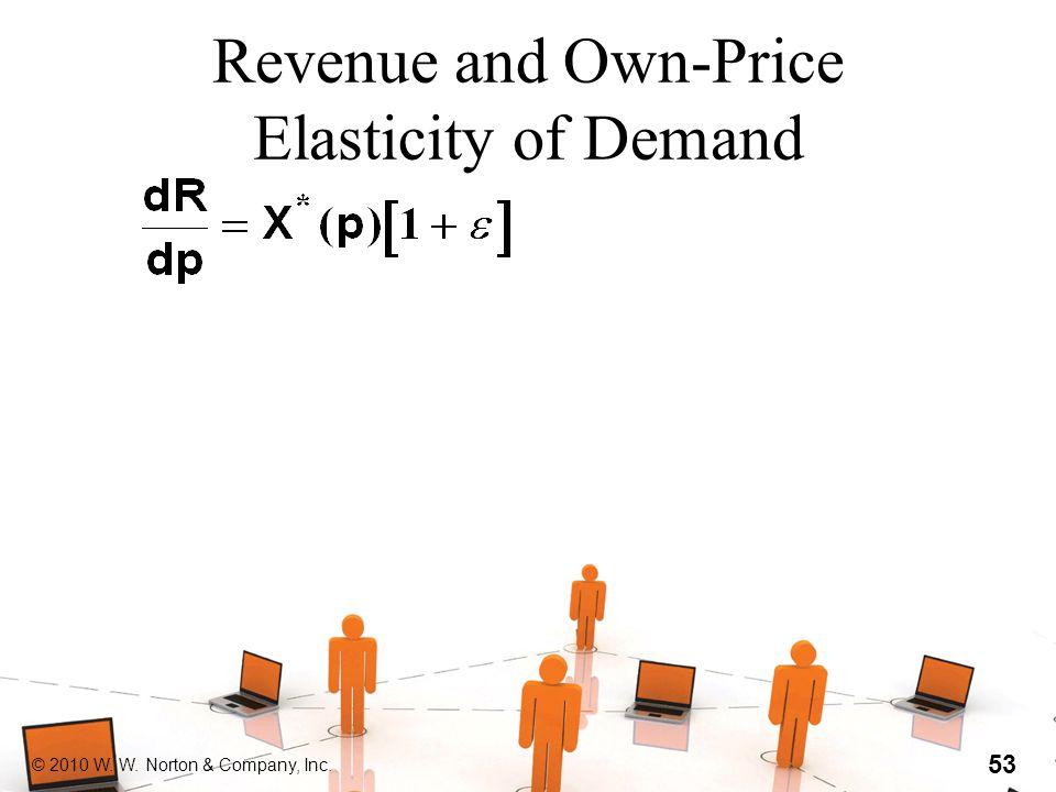 © 2010 W. W. Norton & Company, Inc. 53 Revenue and Own-Price Elasticity of Demand