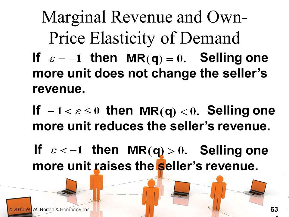 © 2010 W. W. Norton & Company, Inc. 63 Selling one more unit raises the seller's revenue.