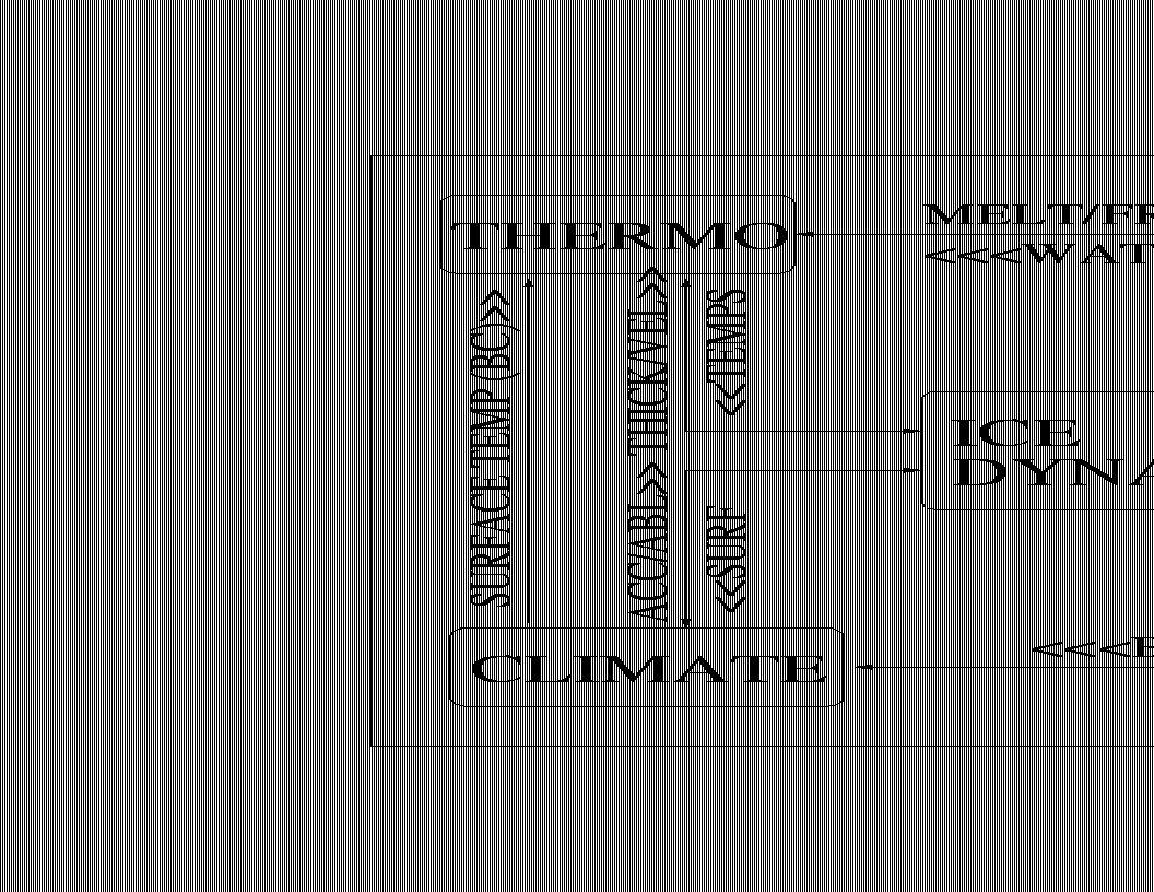 FLOTATION VOLUMES ● Sea Level Equivalent at present: 56.68 m.s.l.