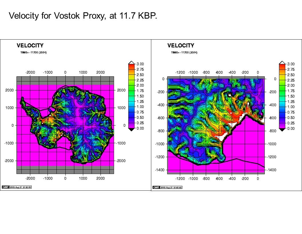Velocity for Vostok Proxy, at 11.7 KBP.