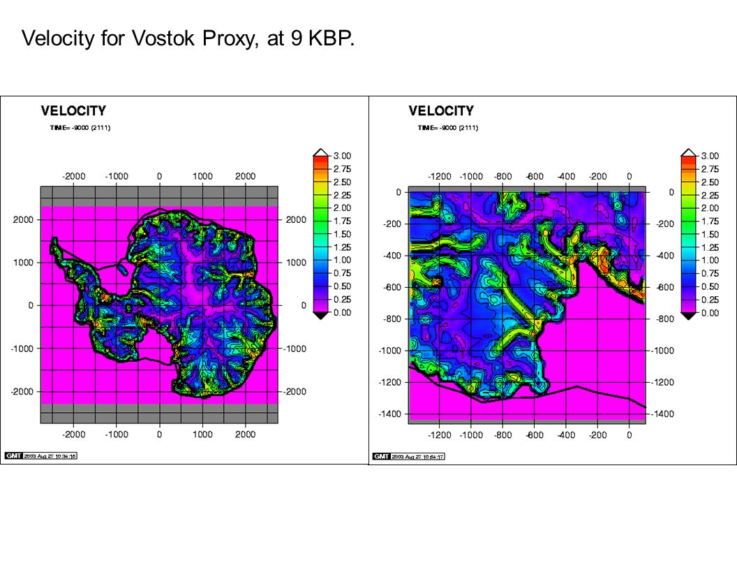 Velocity for Vostok Proxy, at 9 KBP.