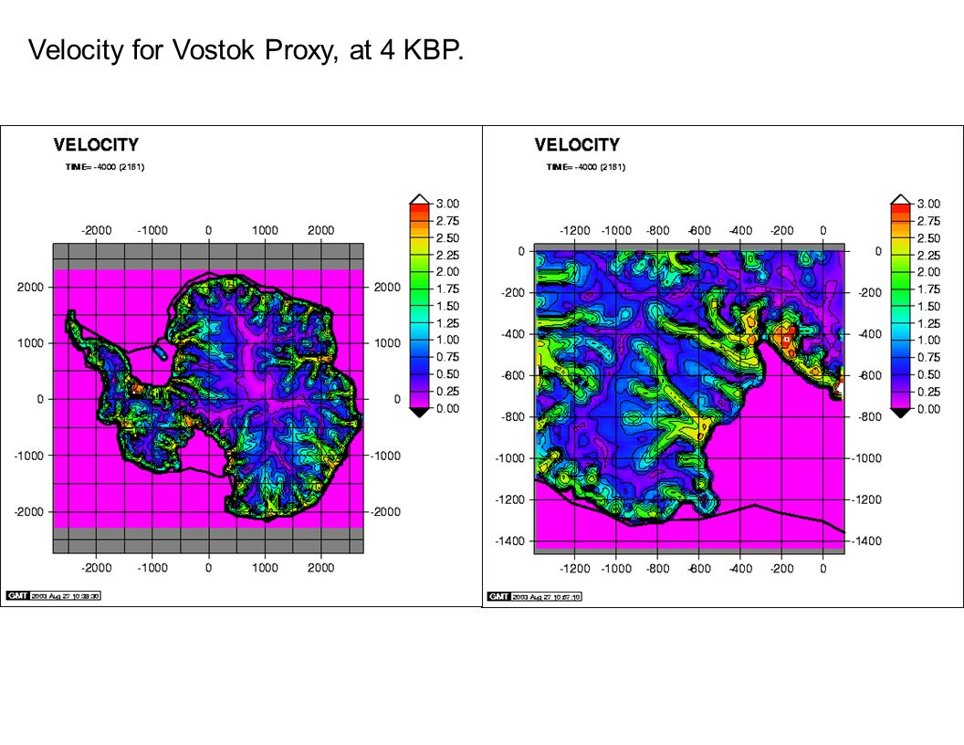 Velocity for Vostok Proxy, at 4 KBP.
