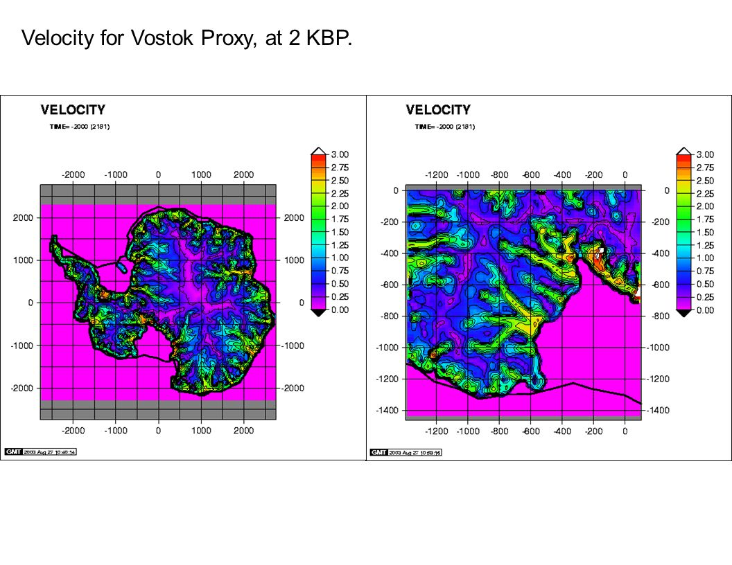 Velocity for Vostok Proxy, at 2 KBP.