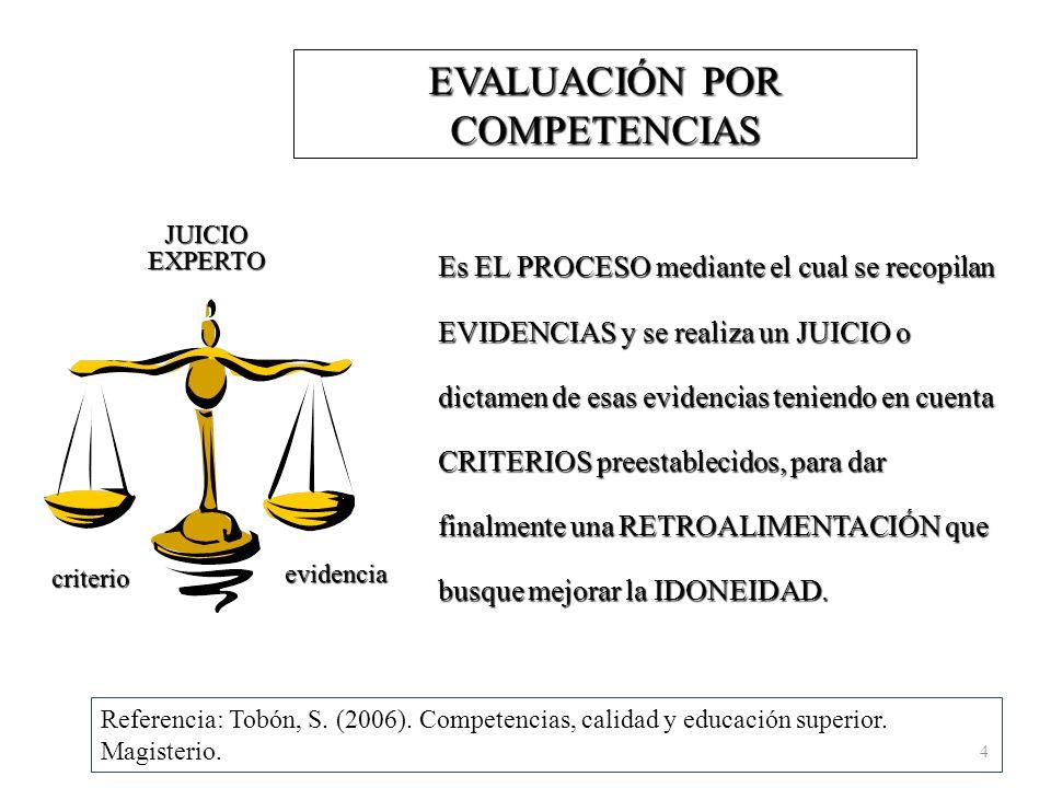 2. ¿Cuáles son los principios esenciales en la evaluación de las competencias? 5