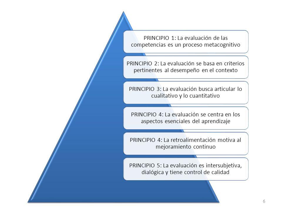 3. ¿Cuáles son los ámbitos esenciales de la evaluación de las competencias? 7