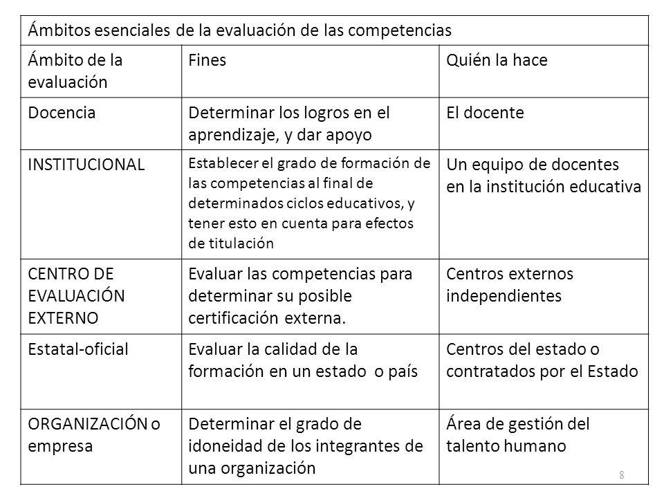 Paso 5: ¿CÓMO DETERMINAR EL NIVEL DE APRENDIZAJE? Respuesta: Mediante matrices de evaluación 29