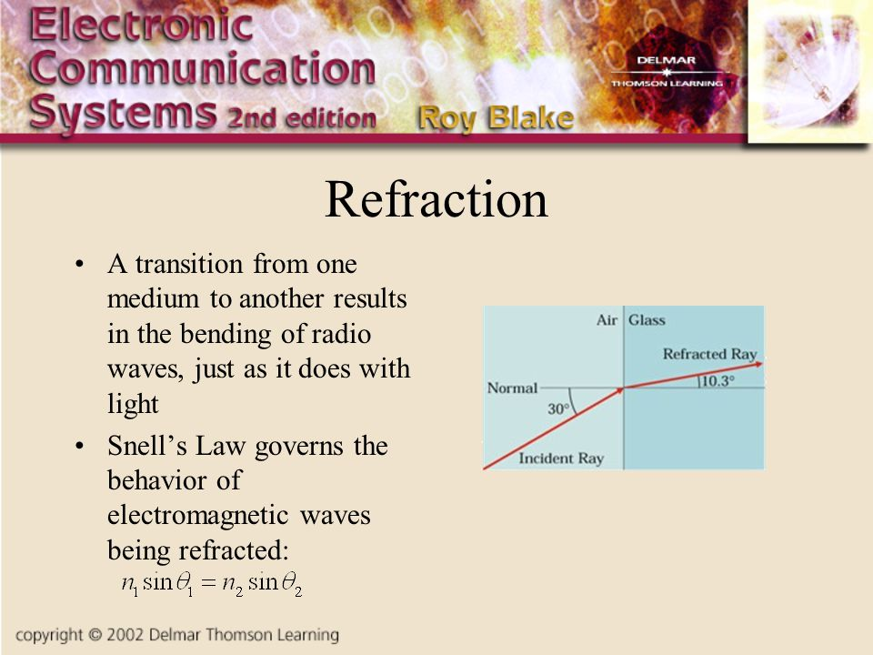 Refraction A transition from one medium to another results in the bending of radio waves, just as it does with light Snell's Law governs the behavior of electromagnetic waves being refracted: