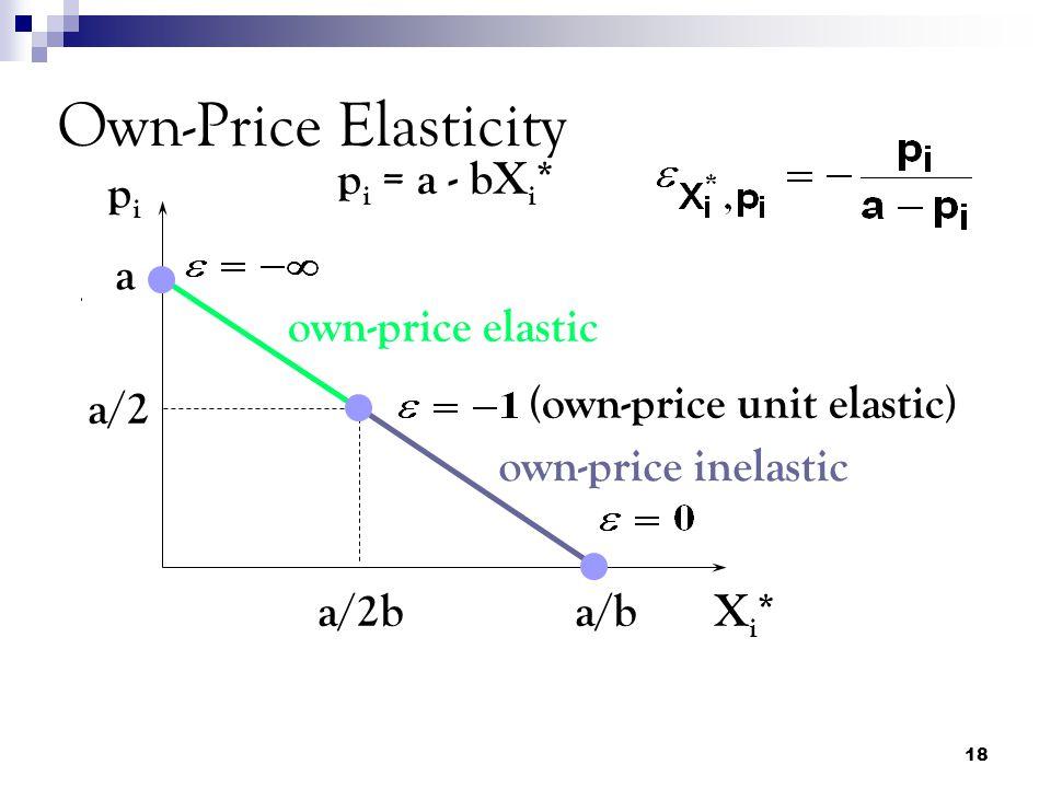 18 Own-Price Elasticity pipi Xi*Xi* a p i = a - bX i * a/b a/2 a/2b own-price elastic own-price inelastic (own-price unit elastic)