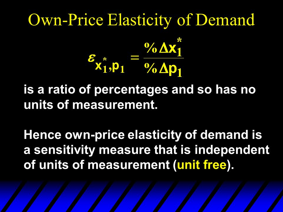 Own-Price Elasticity of Demand is a ratio of percentages and so has no units of measurement.