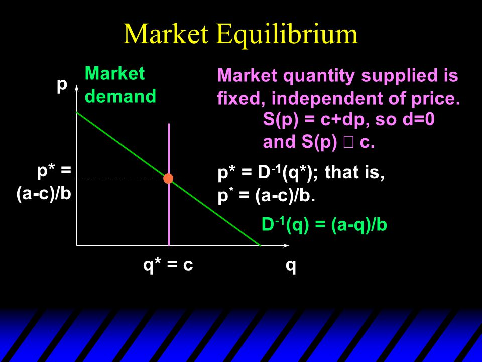 Market Equilibrium S(p) = c+dp, so d=0 and S(p)  c.