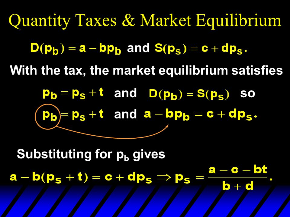 Quantity Taxes & Market Equilibrium and With the tax, the market equilibrium satisfies andso and Substituting for p b gives