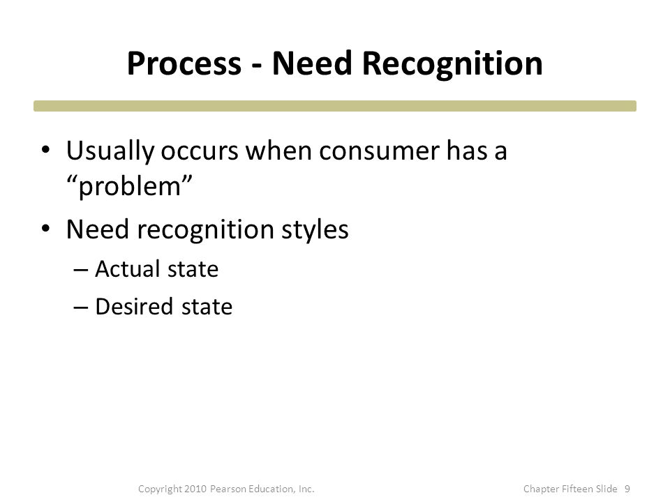 Process - Need Recognition Usually occurs when consumer has a problem Need recognition styles – Actual state – Desired state Copyright 2010 Pearson Education, Inc.9 Chapter Fifteen Slide