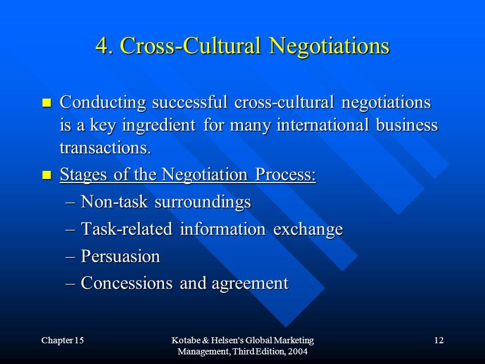 Chapter 15Kotabe & Helsen s Global Marketing Management, Third Edition, 2004 12 4.