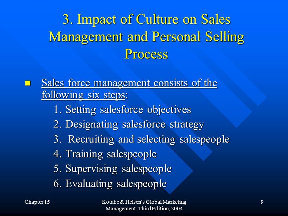Chapter 15Kotabe & Helsen s Global Marketing Management, Third Edition, 2004 20 5.