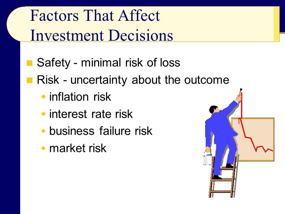 Factors That Affect Investment Decisions Safety - minimal risk of loss Risk - uncertainty about the outcome  inflation risk  interest rate risk  bu