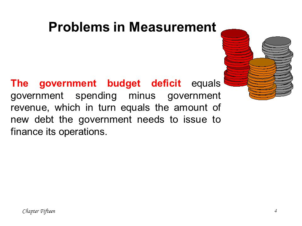 Chapter Fifteen4 The government budget deficit equals government spending minus government revenue, which in turn equals the amount of new debt the go
