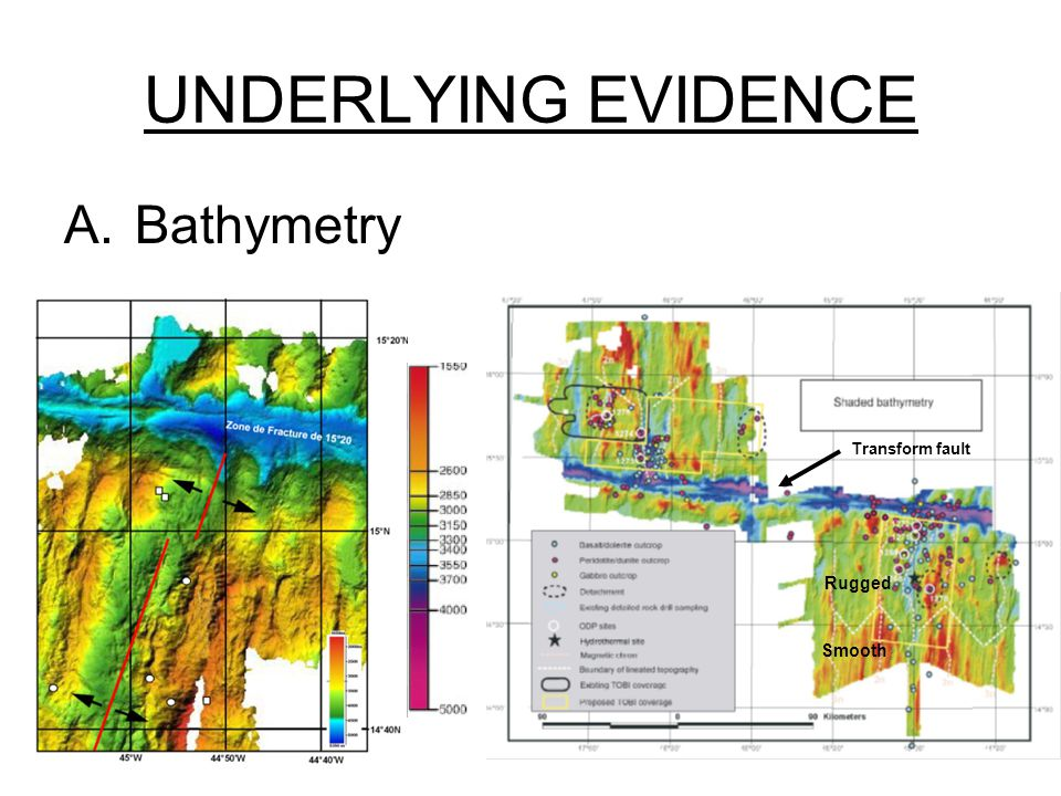 UNDERLYING EVIDENCE A.Bathymetry Transform fault Smooth Rugged