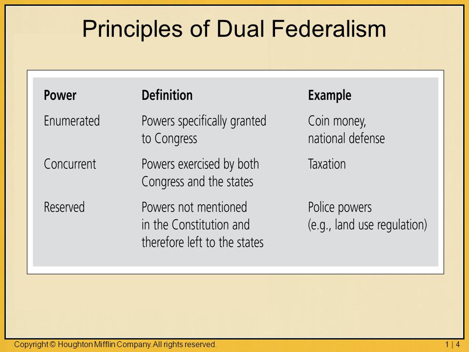 Copyright © Houghton Mifflin Company. All rights reserved.1 | 4 Principles of Dual Federalism