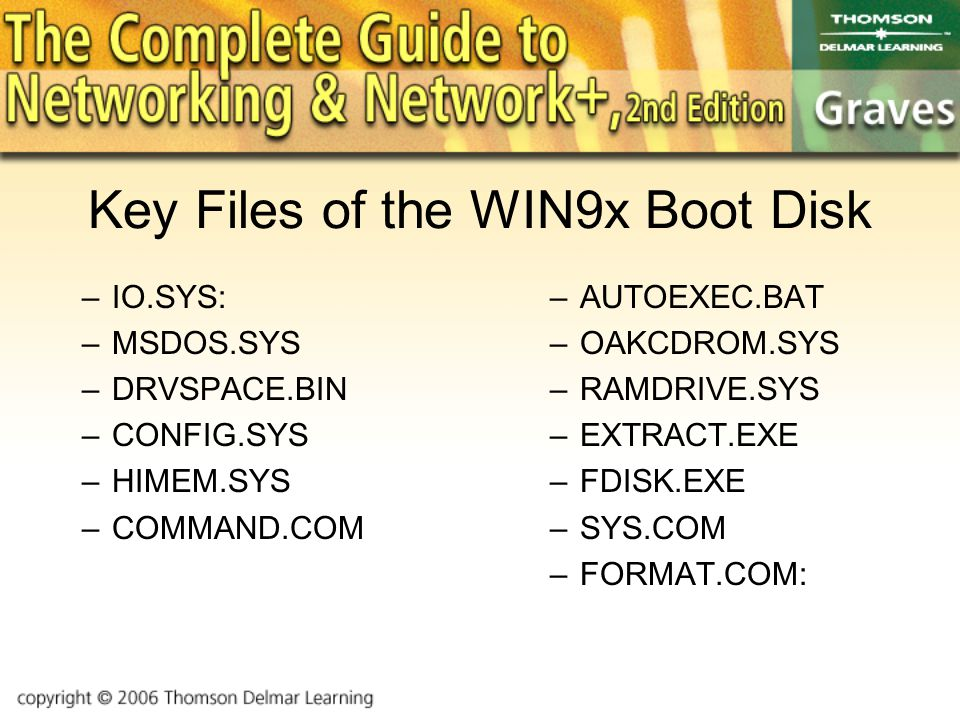 Key Files of the WIN9x Boot Disk –IO.SYS: –MSDOS.SYS –DRVSPACE.BIN –CONFIG.SYS –HIMEM.SYS –COMMAND.COM –AUTOEXEC.BAT –OAKCDROM.SYS –RAMDRIVE.SYS –EXTRACT.EXE –FDISK.EXE –SYS.COM –FORMAT.COM: