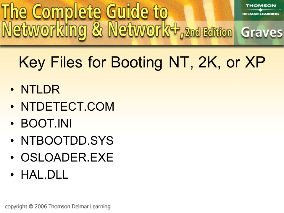 Key Files for Booting NT, 2K, or XP NTLDR NTDETECT.COM BOOT.INI NTBOOTDD.SYS OSLOADER.EXE HAL.DLL