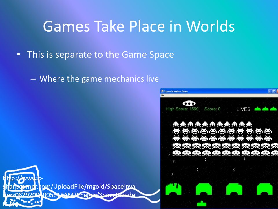 Game Architecture: http://www.gamearch.com/ This image is from an article on why the game space is a part of the game design: Describing level design as specific application of game design Could this be fun ?????????