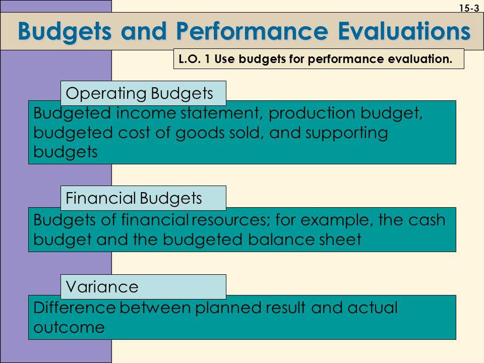 15-4 Profit Variances Variance that, taken alone, increases operating profit Favorable Variance Variance that, taken alone, reduces operating profit Unfavorable Variance