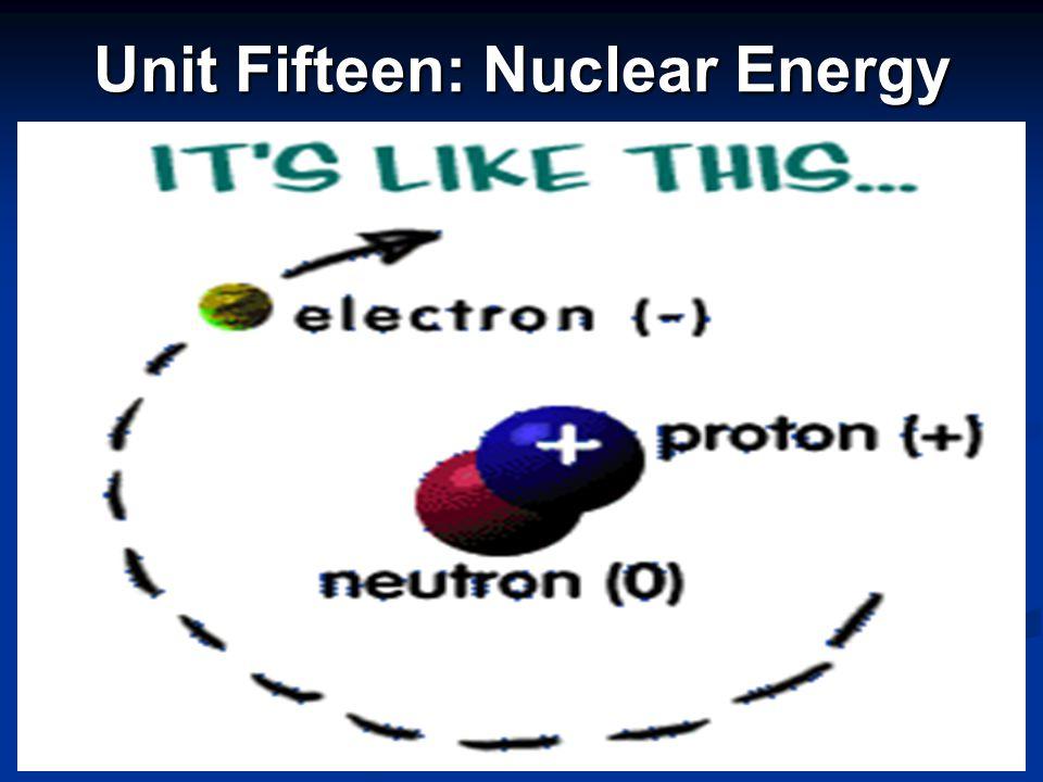 Unit Fifteen: Nuclear Energy Particle Mass Charge Electron9.1094 x 10 -31 kg - 1 Proton1.6726 x 10 -27 kg+ 1 Neutron1.6749 x 10 -27 kg 0