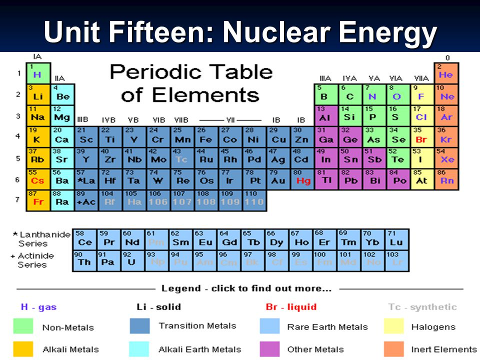 5.The atomic number of an atom is the number of protons in its nucleus.
