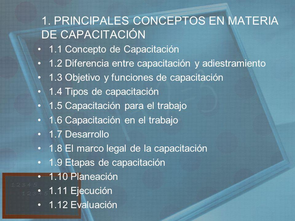 1. PRINCIPALES CONCEPTOS EN MATERIA DE CAPACITACIÓN 1.1 Concepto de Capacitación 1.2 Diferencia entre capacitación y adiestramiento 1.3 Objetivo y fun