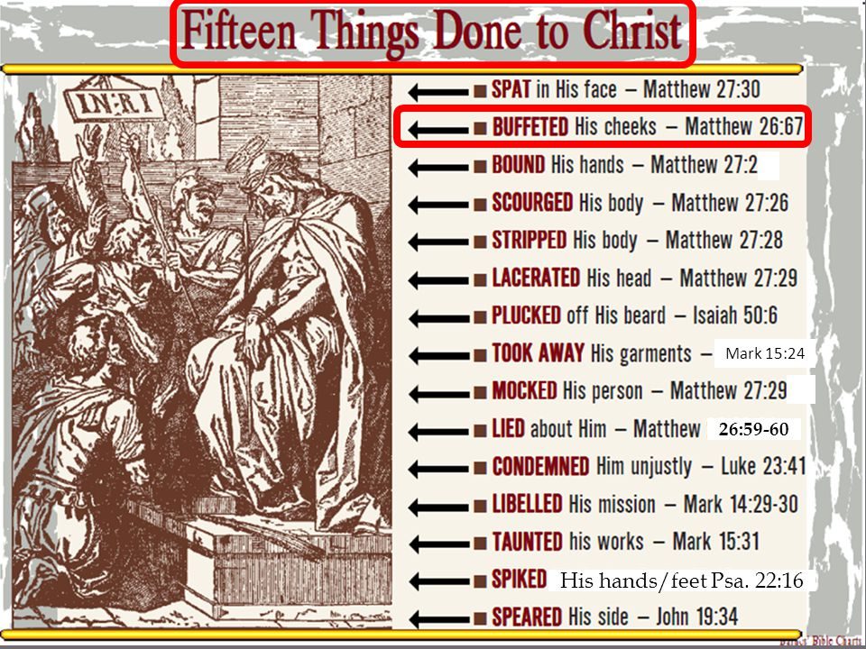 Fifteen Things Done to Christ LIBELLED His mission Mark 14:29-30 29 Peter said to Him, Even if all are made to stumble, yet I will not be. 30 Jesus said to him, Assuredly, I say to you that today, even this night, before the rooster crows twice, you will deny Me three times.