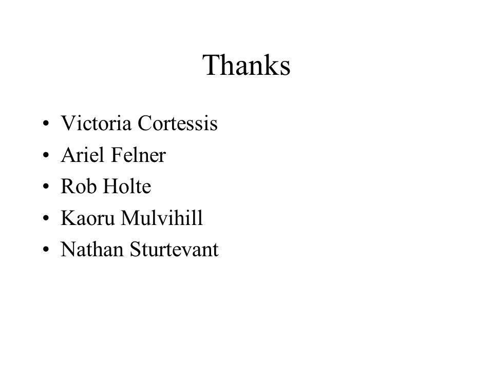 Thanks Victoria Cortessis Ariel Felner Rob Holte Kaoru Mulvihill Nathan Sturtevant