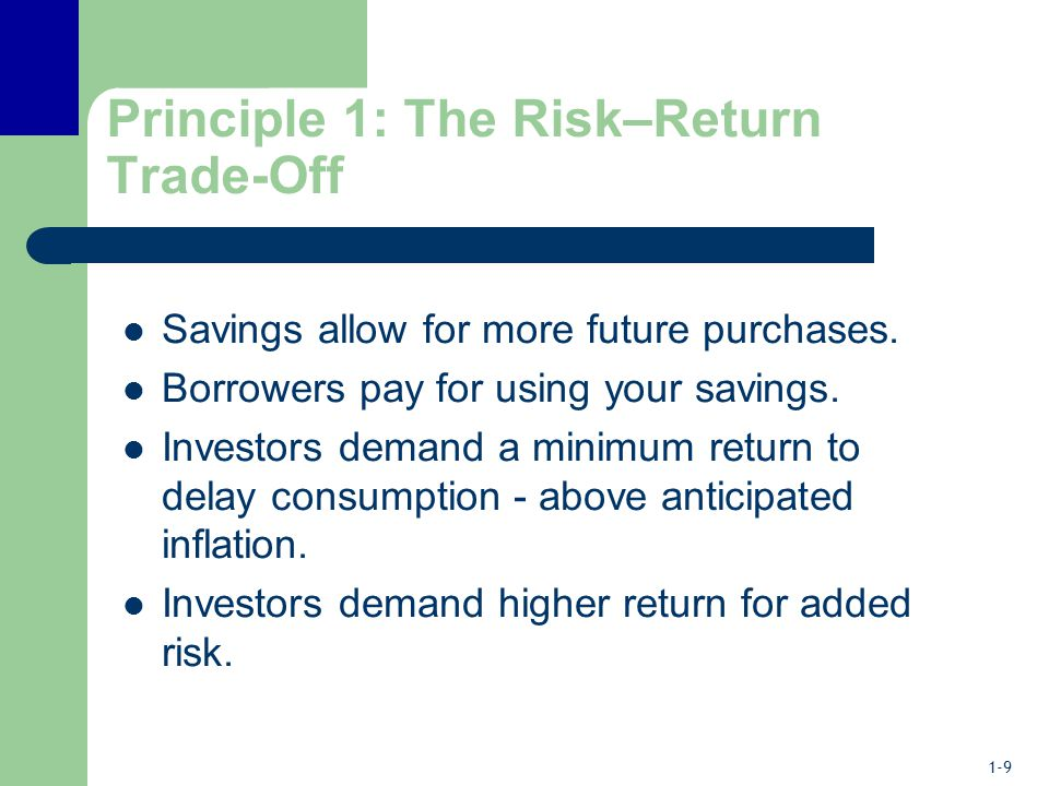 1-9 Principle 1: The Risk–Return Trade-Off Savings allow for more future purchases.