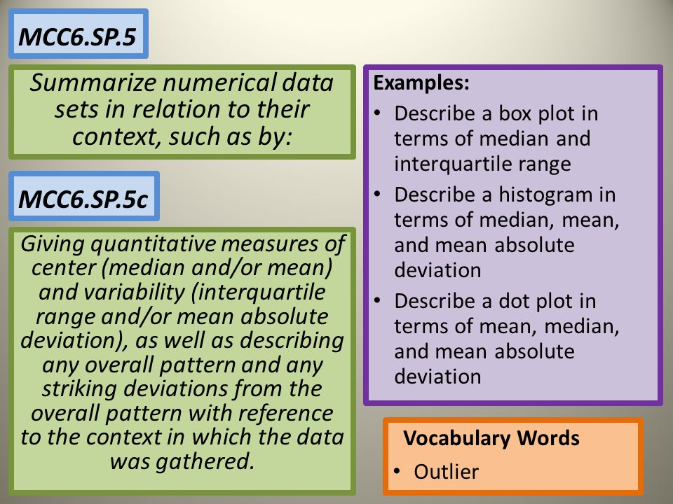 MCC6.SP.5 Summarize numerical data sets in relation to their context, such as by: Examples: Describe a box plot in terms of median and interquartile r