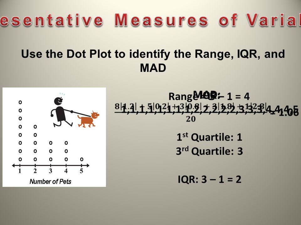 Use the Dot Plot to identify the Range, IQR, and MAD Range = 5 – 1 = 4 IQR: 1,1,1,1,1,1,1,1,2,2,2,2,2,3,3,3,4,4,4,5 1 st Quartile: 1 3 rd Quartile: 3