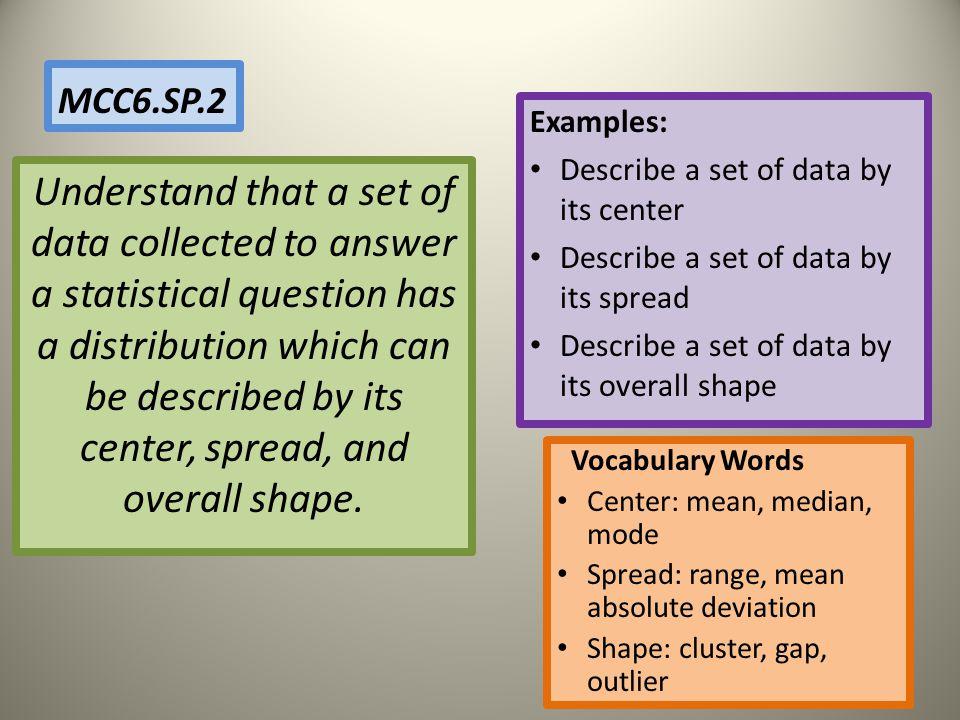 MCC6.SP.2 Understand that a set of data collected to answer a statistical question has a distribution which can be described by its center, spread, an