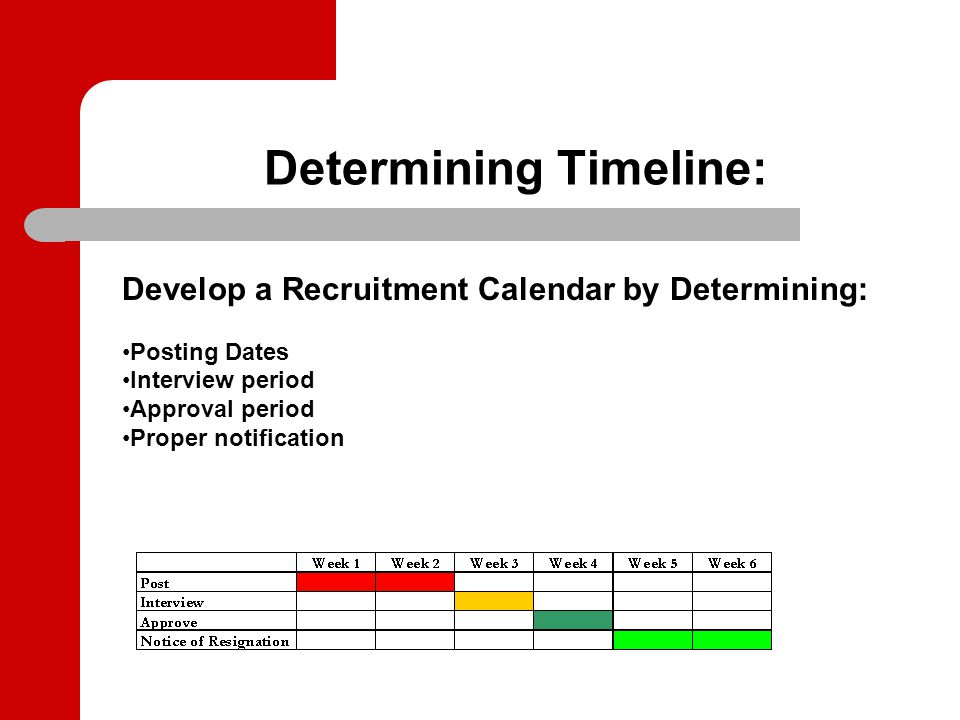 Develop a Recruitment Calendar by Determining: Posting Dates Interview period Approval period Proper notification Determining Timeline: