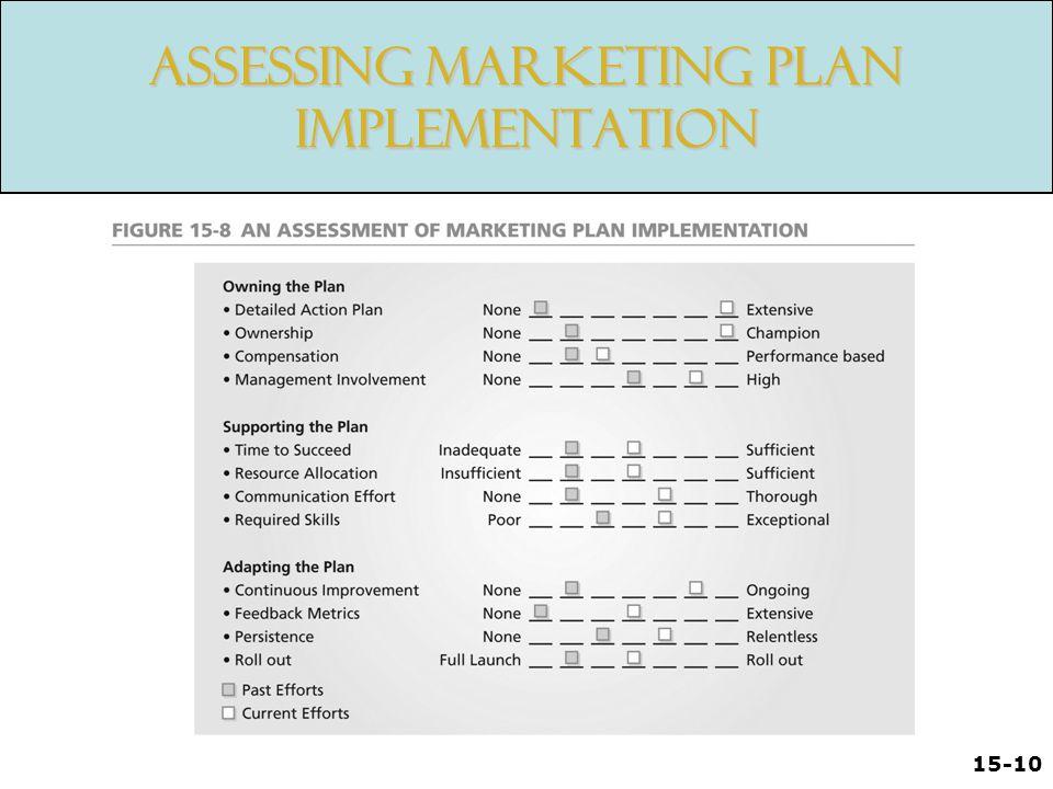 15-10 Assessing Marketing Plan Implementation