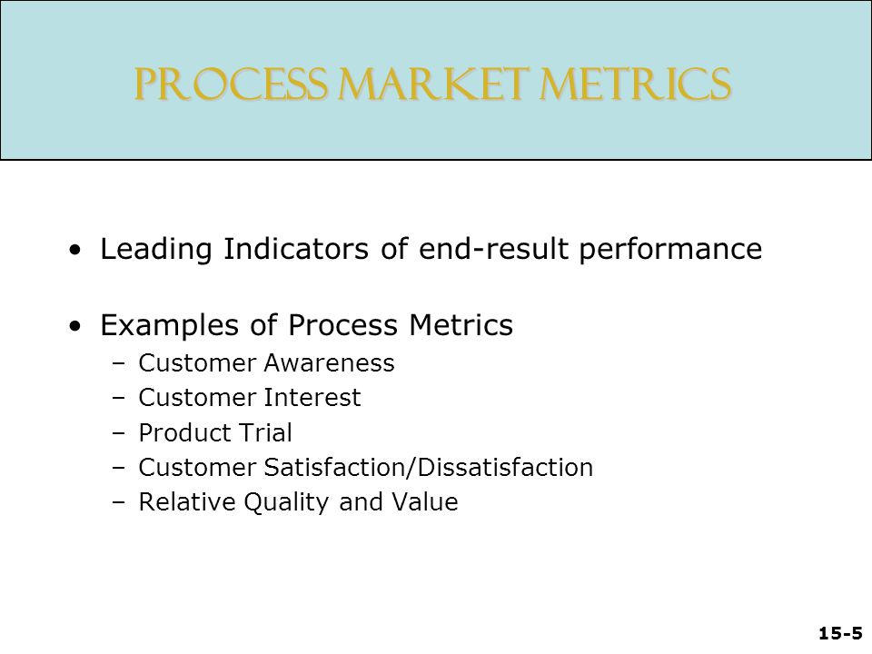 15-5 Process Market Metrics Leading Indicators of end-result performance Examples of Process Metrics –Customer Awareness –Customer Interest –Product T