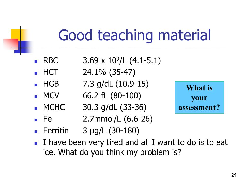 24 Good teaching material RBC3.69 x 10 9 /L (4.1-5.1) HCT24.1% (35-47) HGB7.3 g/dL (10.9-15) MCV66.2 fL (80-100) MCHC30.3 g/dL (33-36) Fe2.7mmol/L (6.6-26) Ferritin 3 µg/L (30-180) I have been very tired and all I want to do is to eat ice.