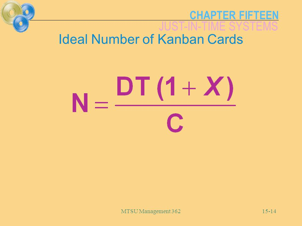 CHAPTER FIFTEEN JUST-IN-TIME SYSTEMS MTSU Management 36215-14 Ideal Number of Kanban Cards