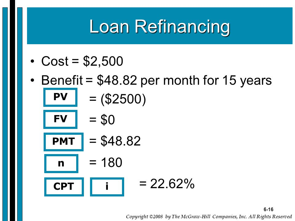 6-16 Copyright ©2008 by The McGraw-Hill Companies, Inc. All Rights Reserved Loan Refinancing Cost = $2,500 Benefit = $48.82 per month for 15 years = (